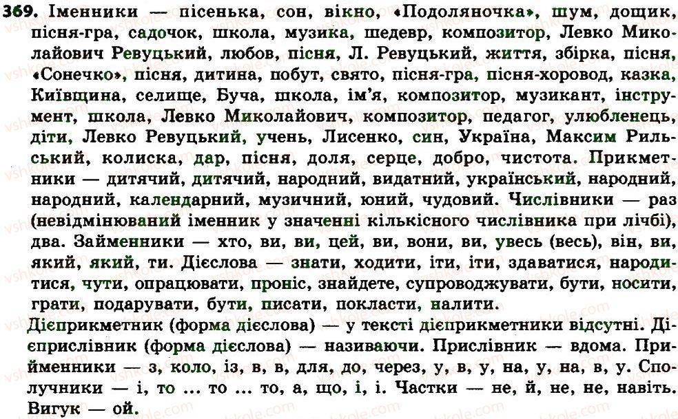 эрмоленко гдз
