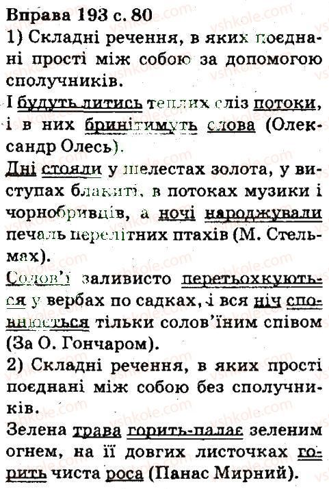 Воронов солопенко украинский язык 5 класс решебник