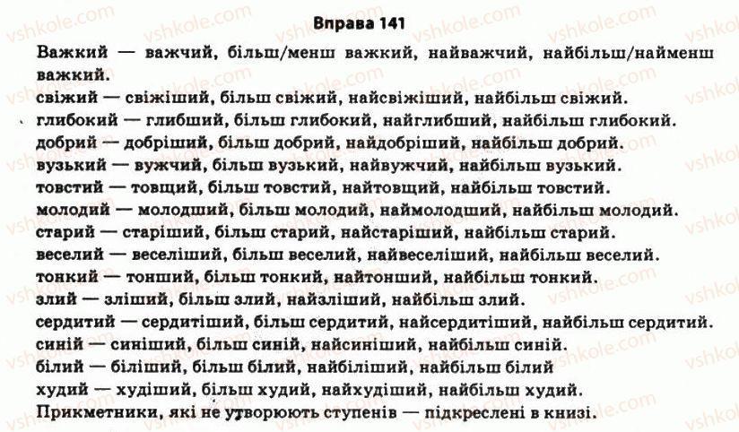 з мови гдз 11 української за клас