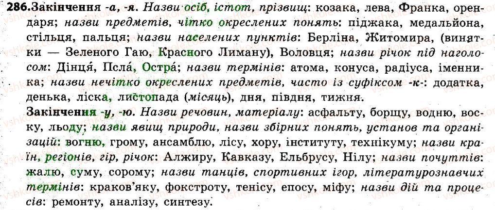 гдз 6 клас українська мова жук 2019