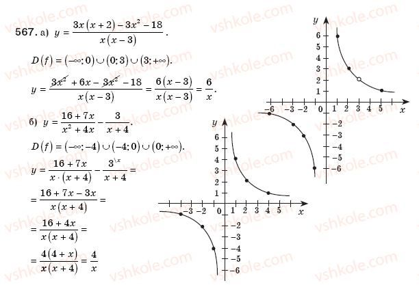 По 2001 г.п.бевз гдз алгебре