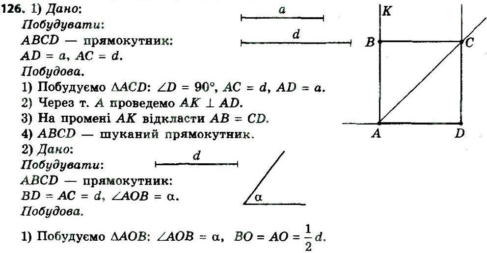 геометрії гдз мерзляк класс з 8