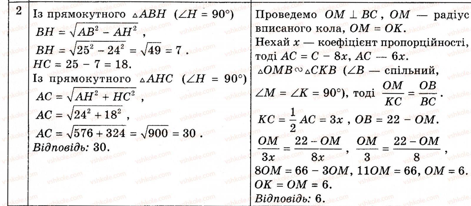 Бевз гдз клас геометрію 8