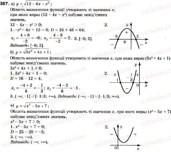 Гдз Алгебр 9 Клас Кравчук