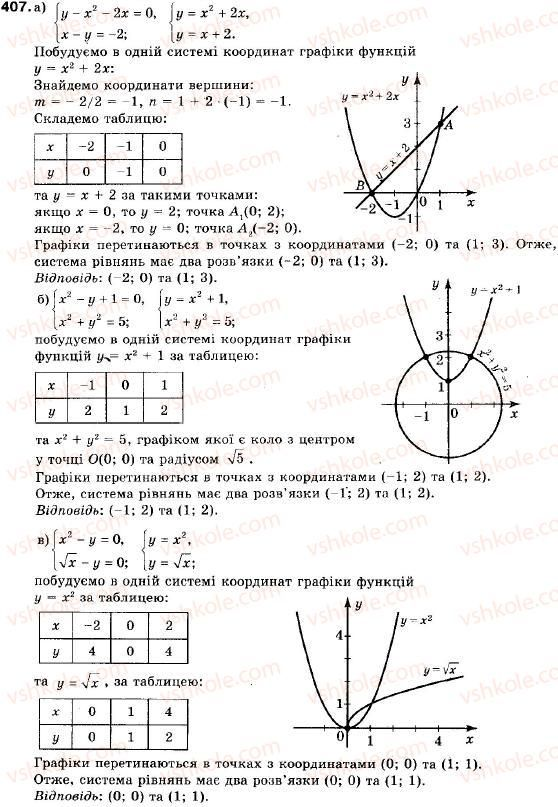 9 кравчук алгебр гдз клас