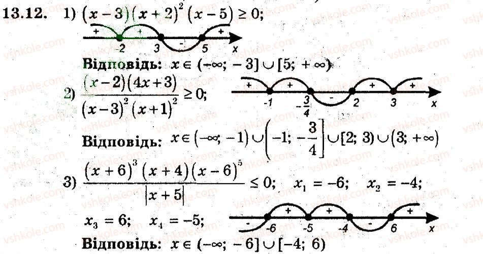 Гдз з алгебри 6 клас мерзляк