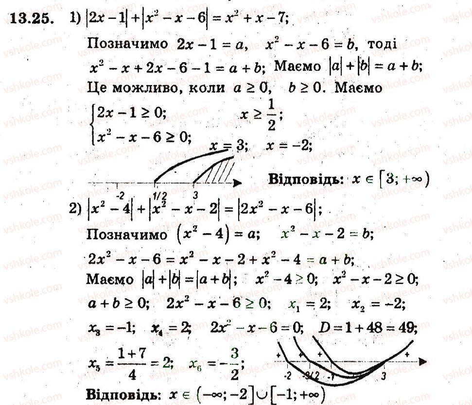 Гдз алгебра 9 клас алгебра мерзляк полонський якір з поглибленим вивченням