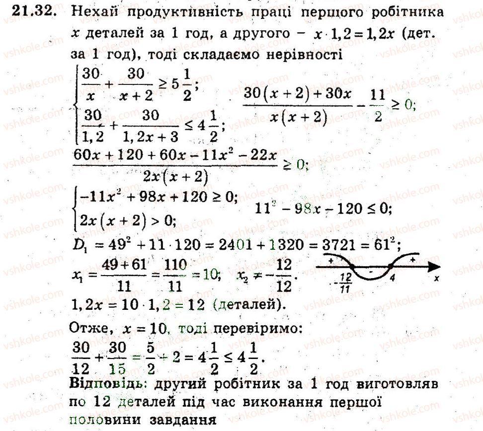 для гдз поглибленого 9 алгебра мерзляк