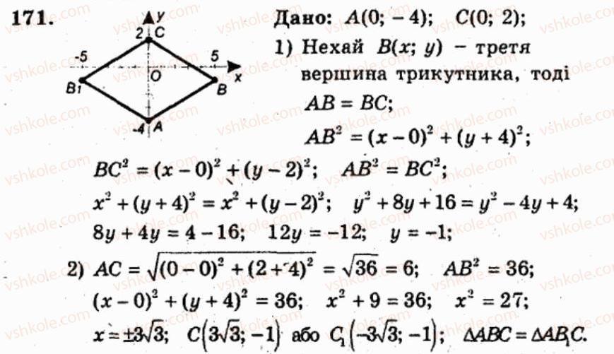 Мерзляка збірник гдз клас геометрія 9