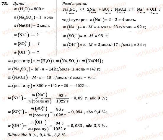 клас хімії попель крикля 9 решебник з