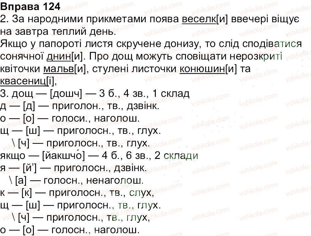 Решебник по украинскому языку 1 класс вашуленко