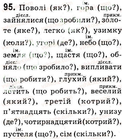 Клас укр гдз мовчун мови 2018 гдз з захарійчук 4