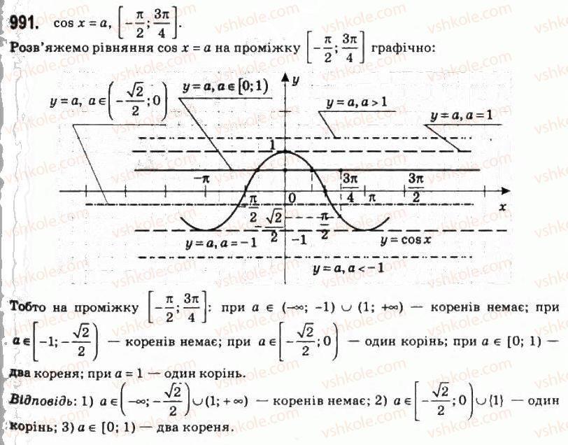 Алгебра 10 клас профільний рівень гдз на
