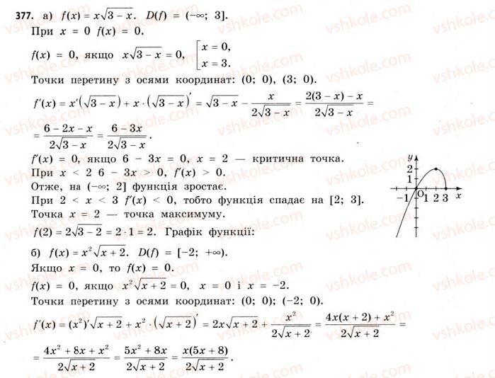 Математика стандарту гдз бевз клас 11 рівень гдз 11