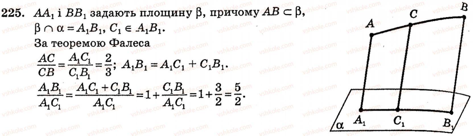 Решебник По Геометрії 10 Клас