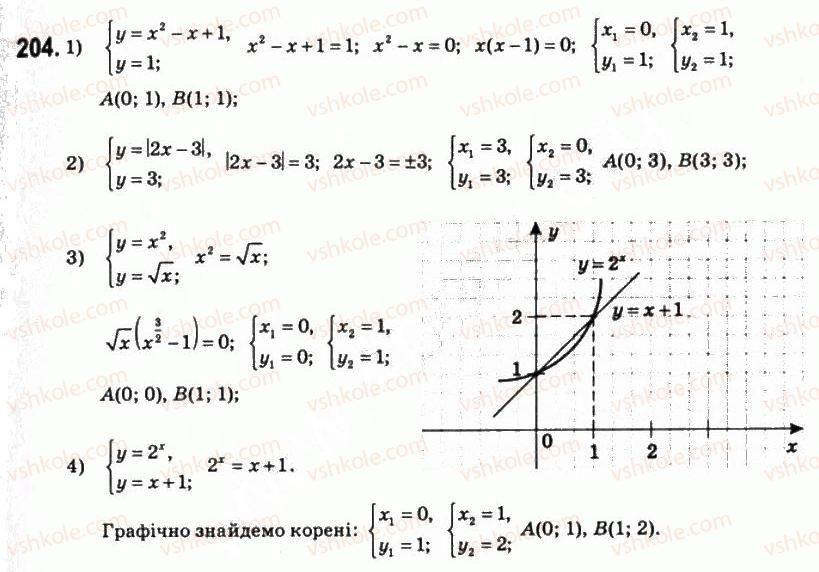 Клас бродський математика 11 i гдз