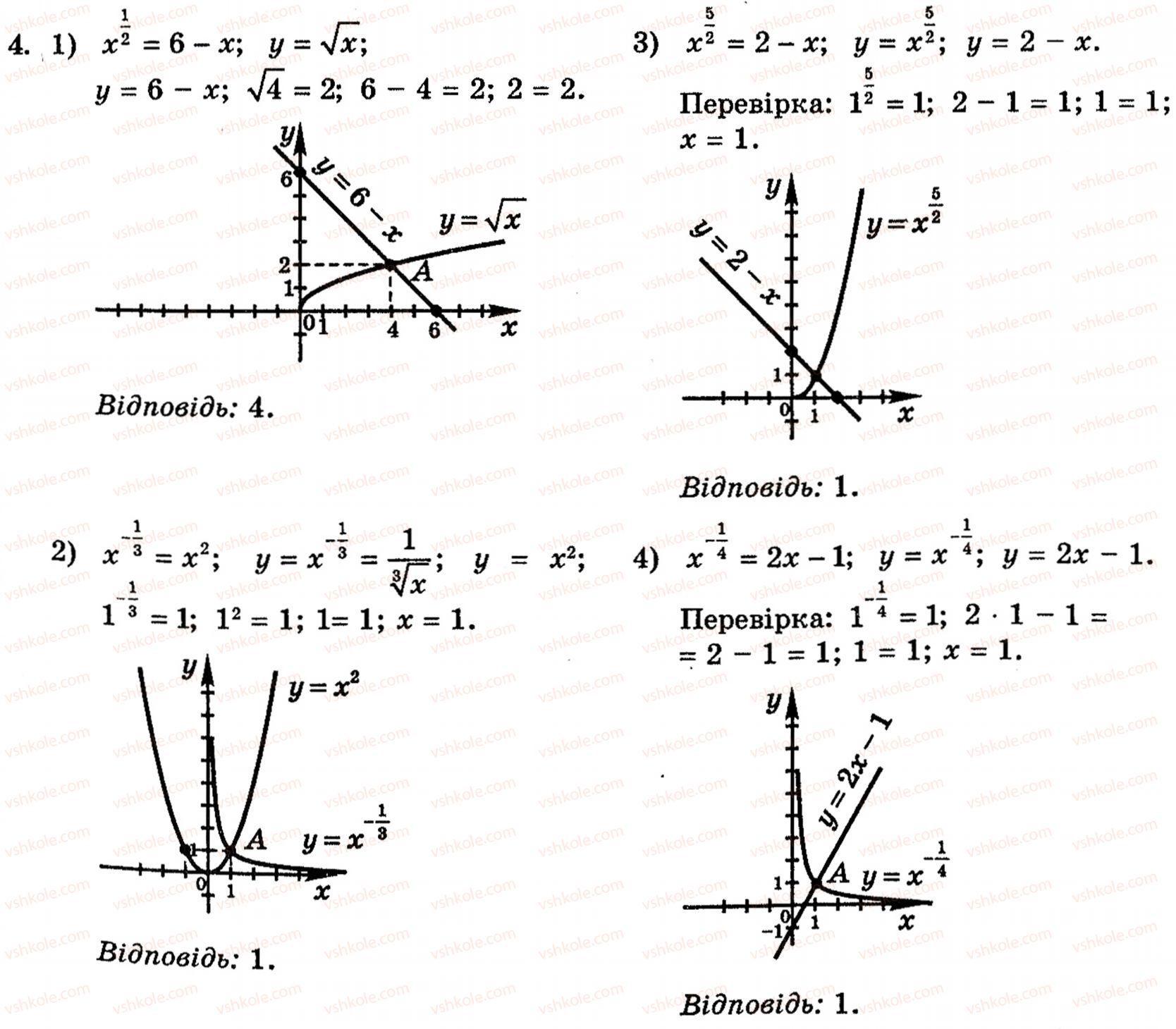 Гдз З Алгебри 10 Клас Академічний Рівень Нелін Гдз