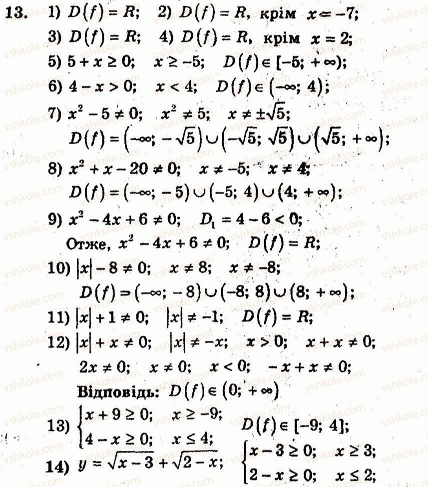 Гдз 8 Клас Алгебра Збірник Мерзляк Контрольні Роботи