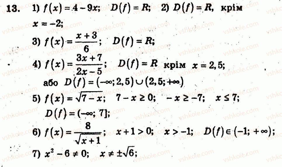 Алгебра 10 Клас Мерзляк Збірник Гдз