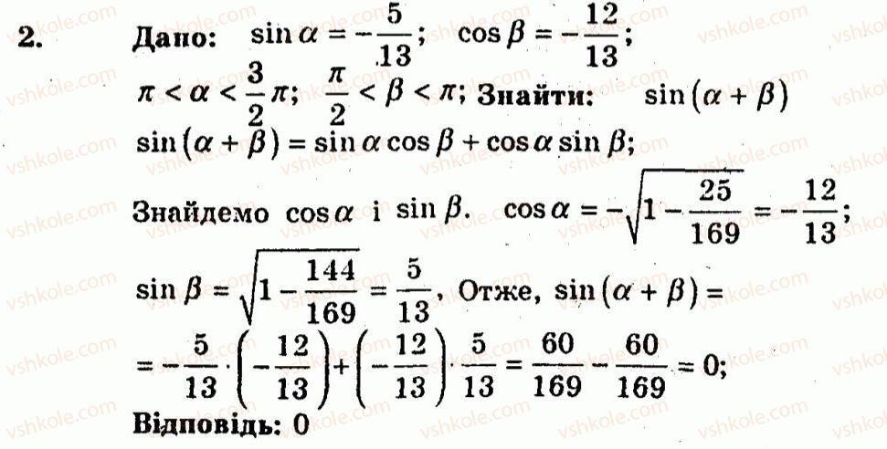 Гдз по алгебре мерзляк 10 класс збірник задач і контрольних