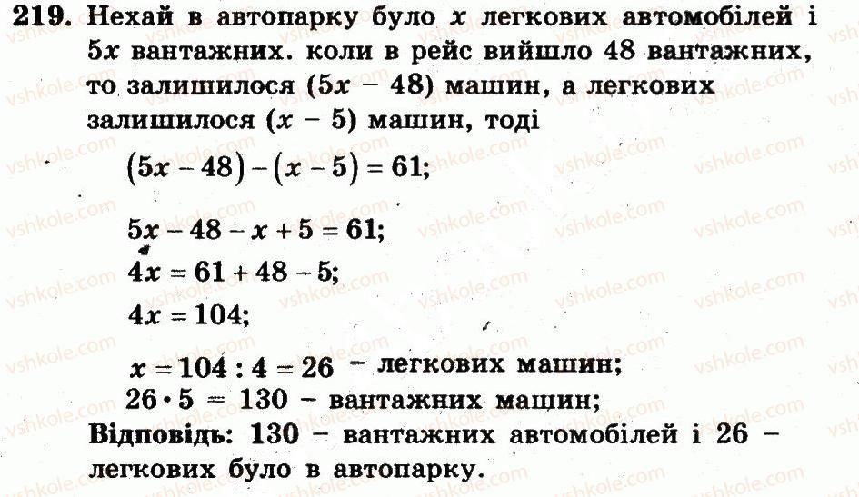 Гдз Алгебра Збірник Задач І Контрольних Робіт 8 Клас Мерзляк 2018